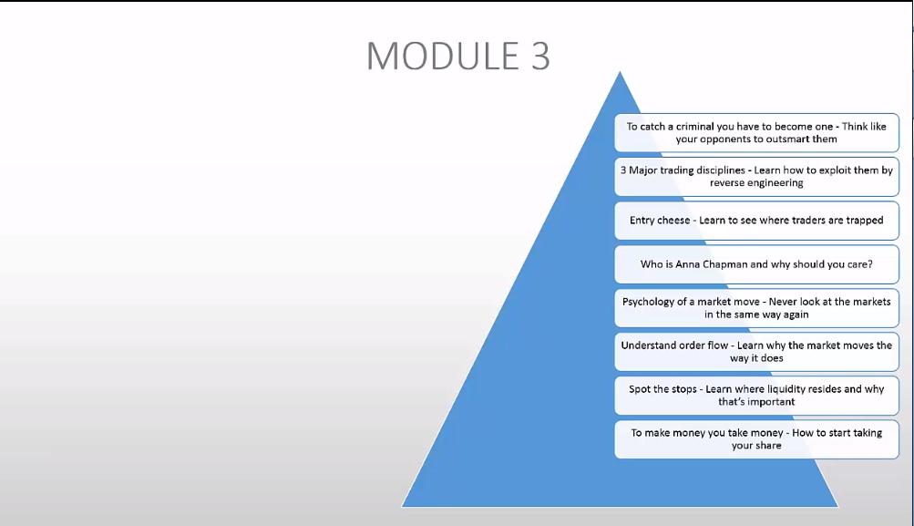 Module 3 Part 1